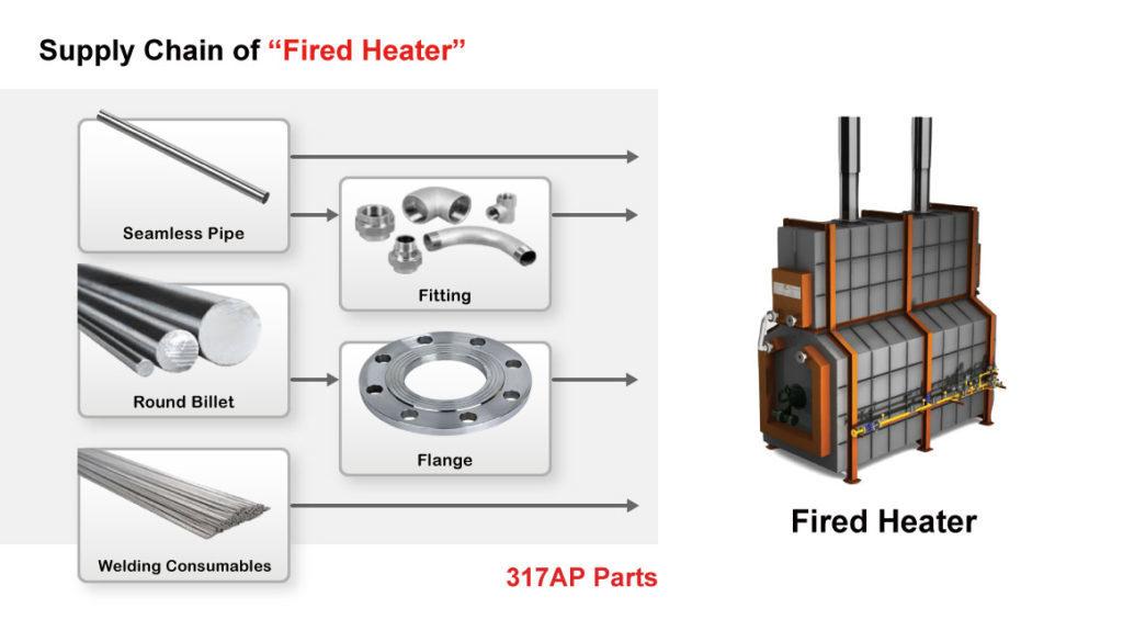 Fired-Heater-317ap