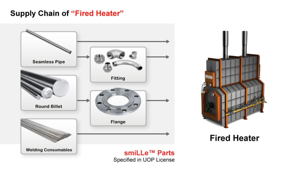 Fired-Heater-smiLLe